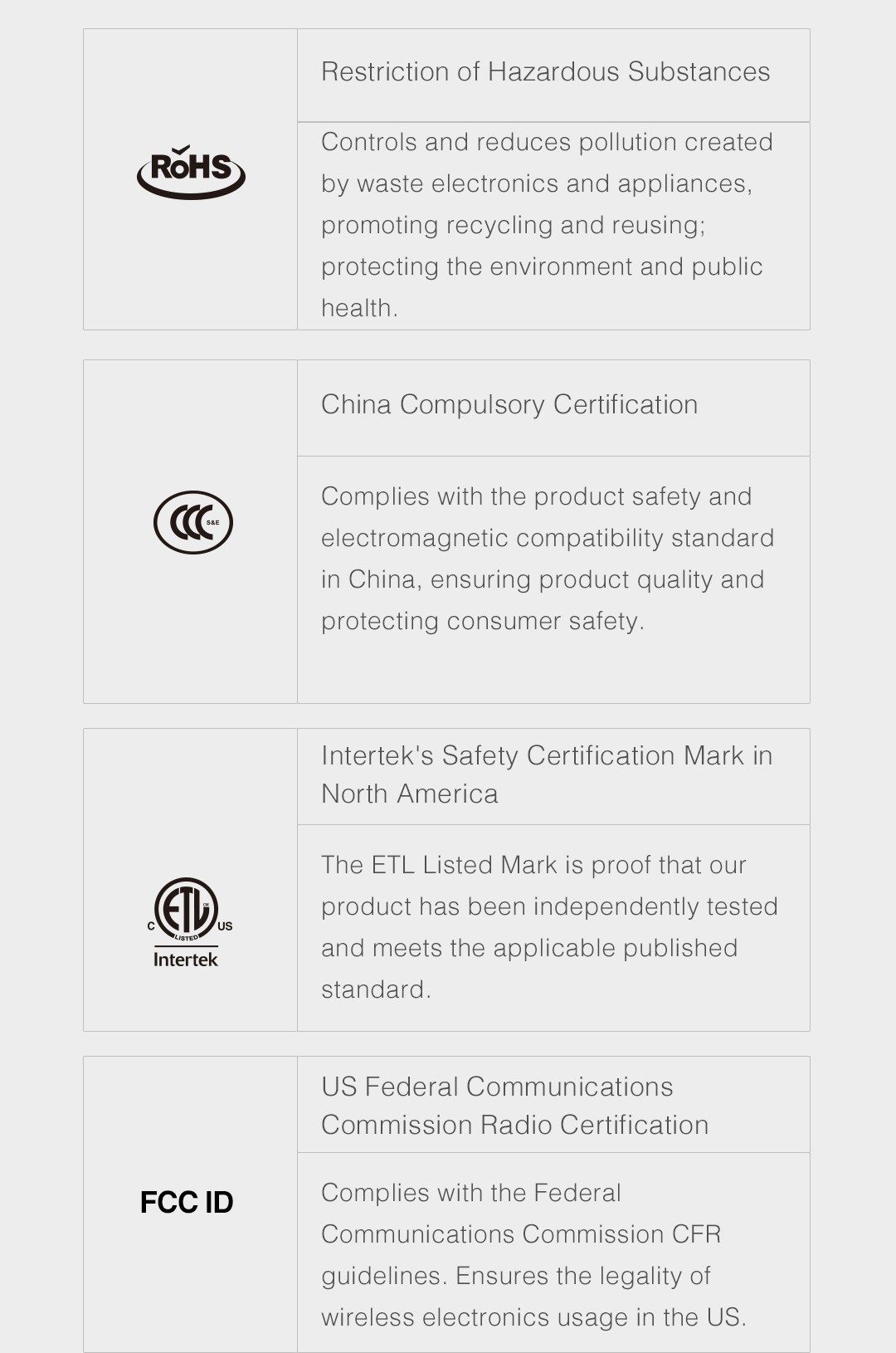 Aqara Hub Has Received the Following Certifications 2