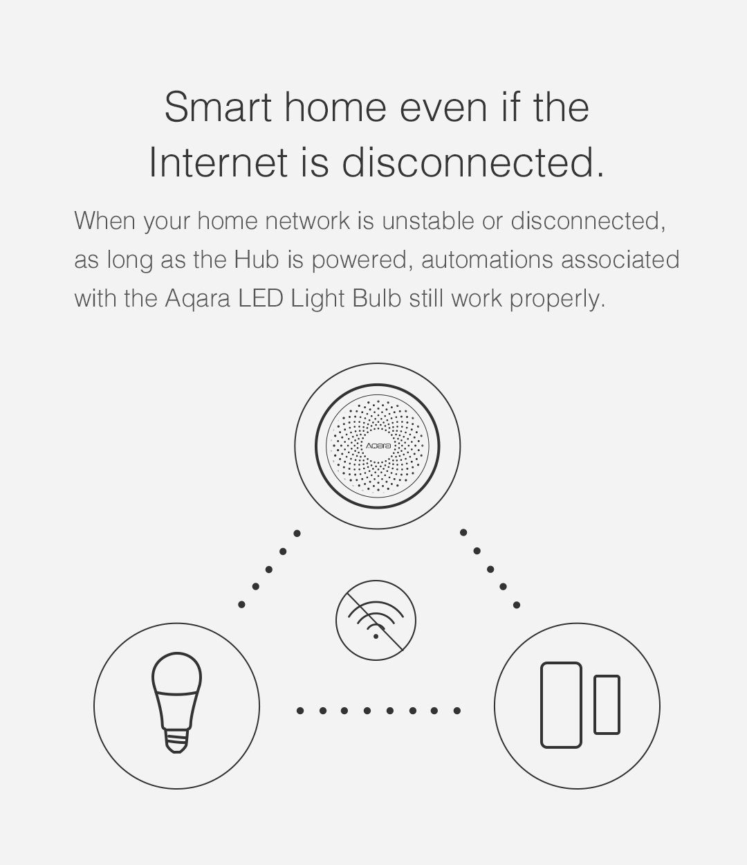 Our smart led light bulb can still work even if the wifi is disconnected