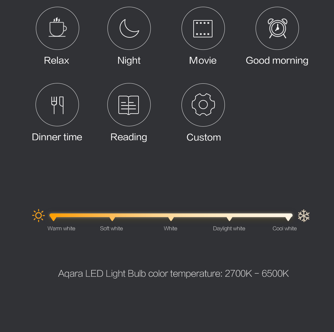 Preset and customized mode to Match Your Mood or Activity