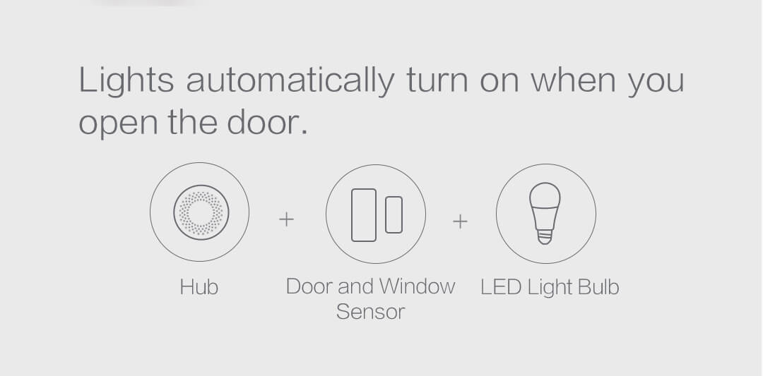 When open the door at night, Aqara Door Sensor linked to control the Aqara LED bulb