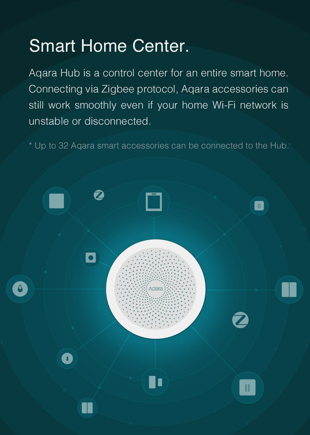 Aqara Hub is a Zigbee control gateway for a smart home. Aqara accessories can work even if network is disconnected