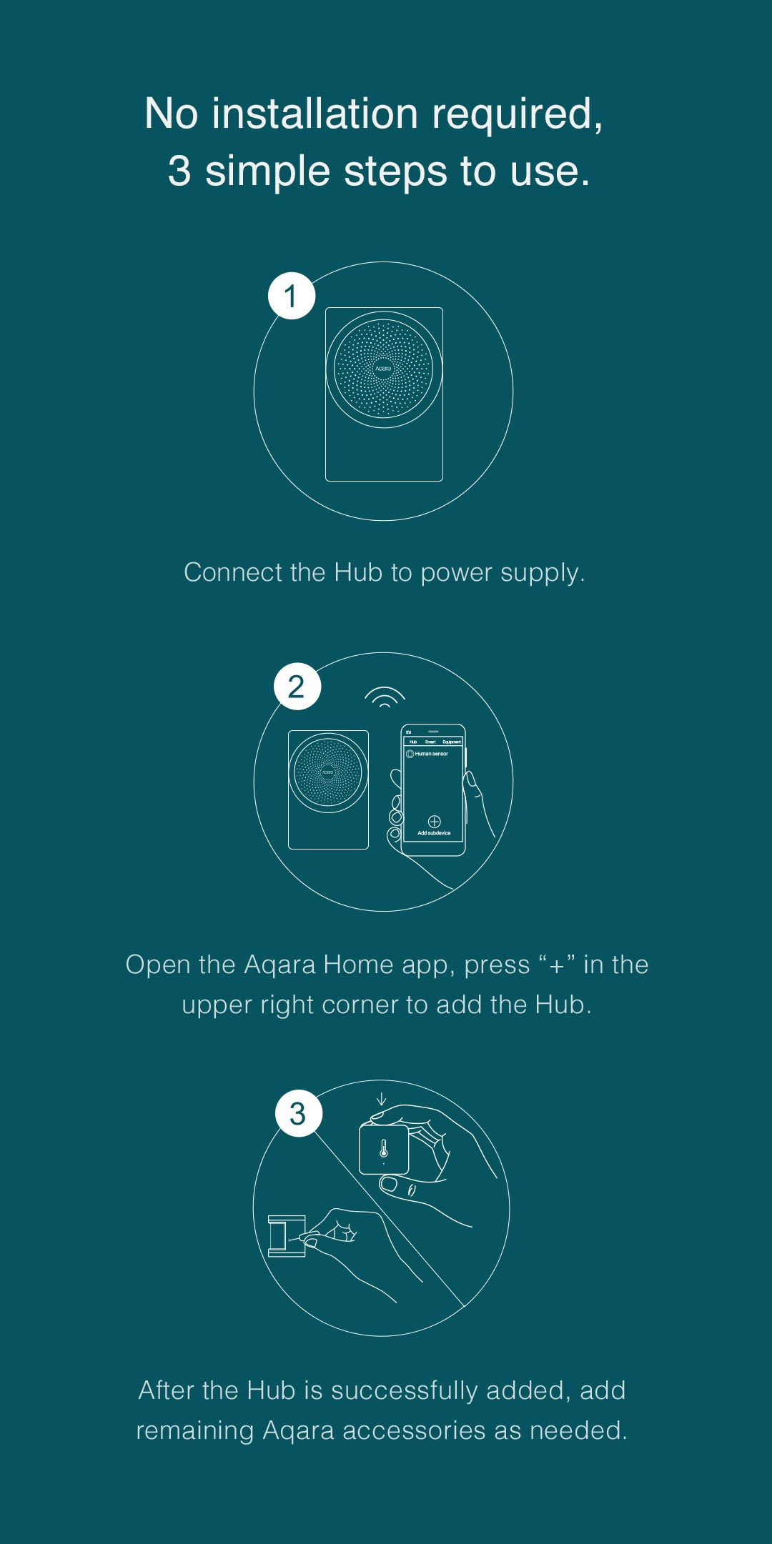 Aqara hub Installation Steps