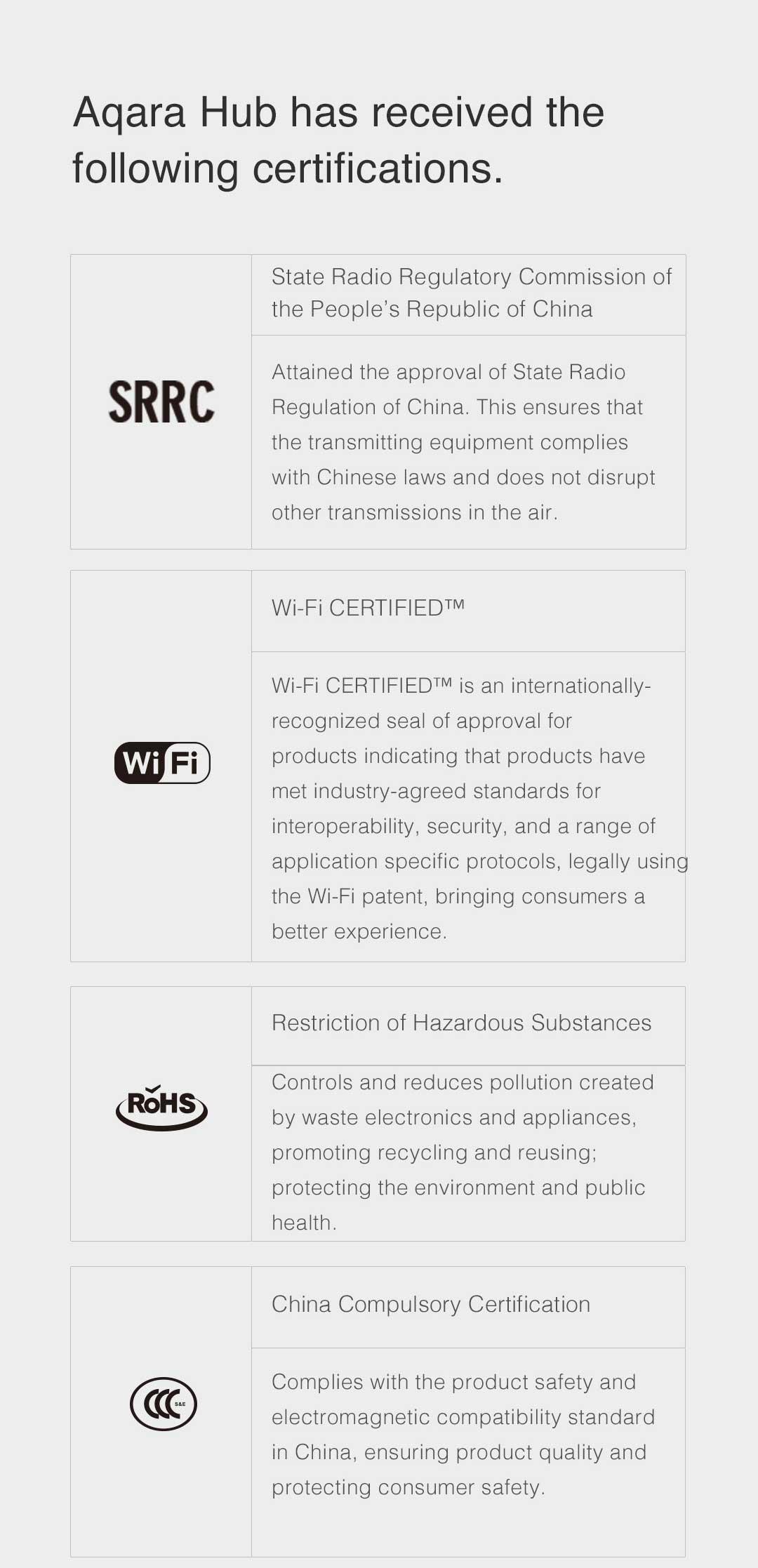 Aqara Hub Has Received the Following Certifications 1