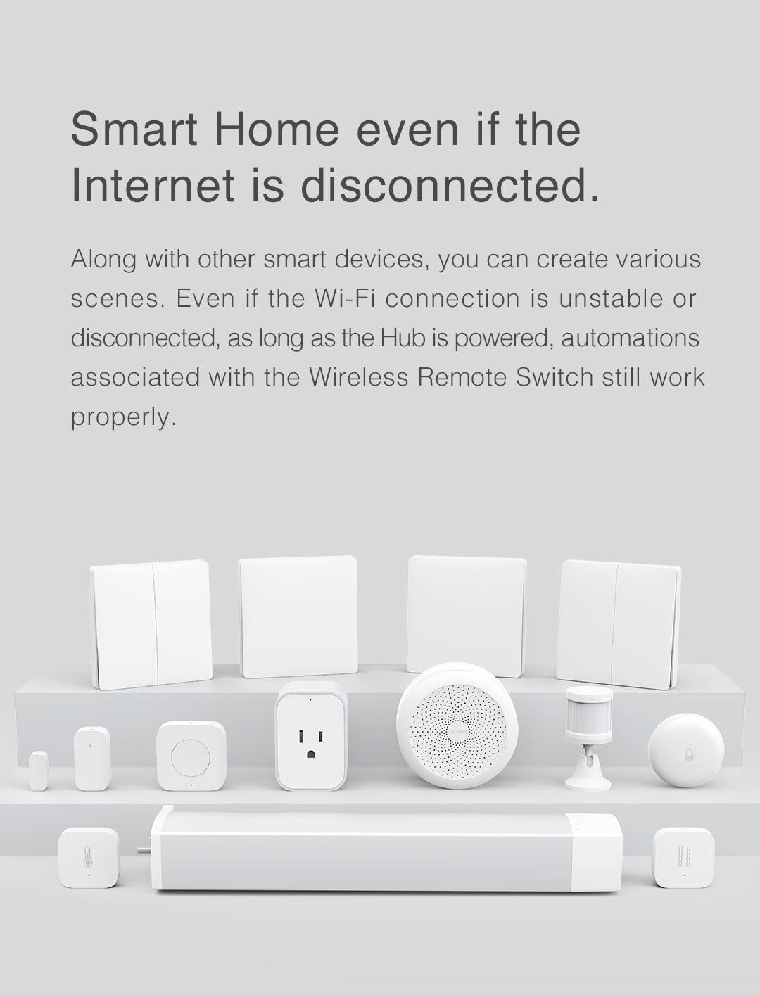 Aqara Home Automation porfolio